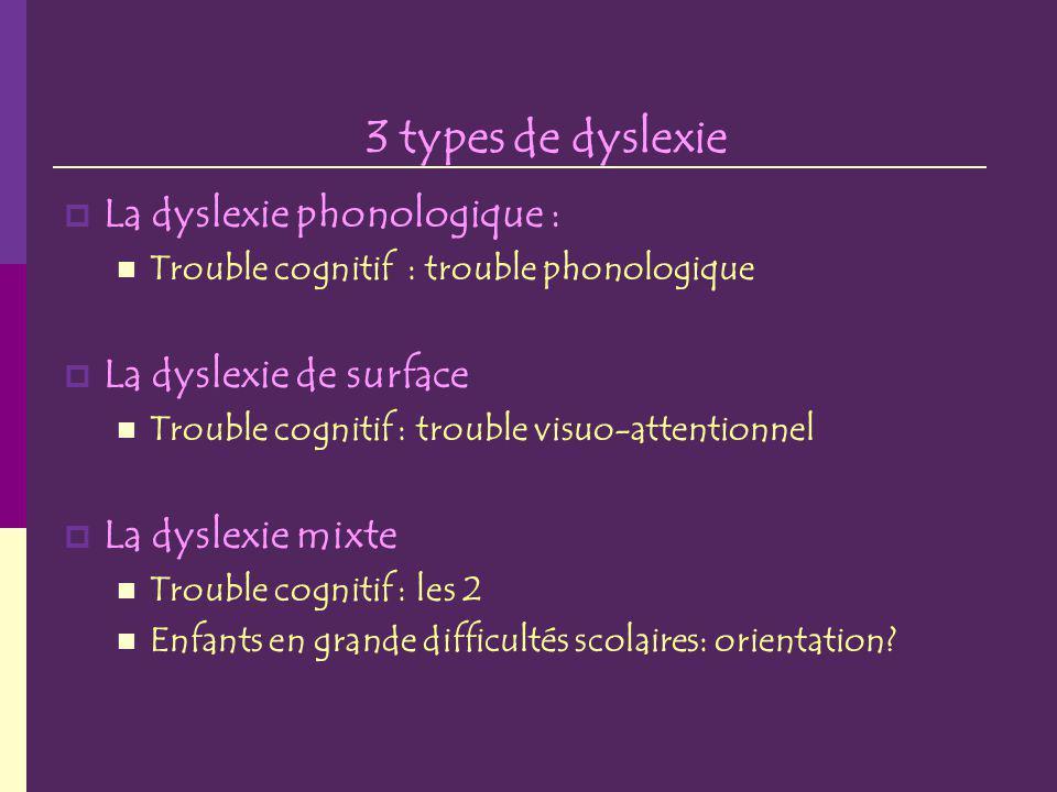 3 types de dyslexie La dyslexie phonologique : Trouble cognitif : trouble phonologique La dyslexie de surface Trouble cognitif : trouble visuo-attenti