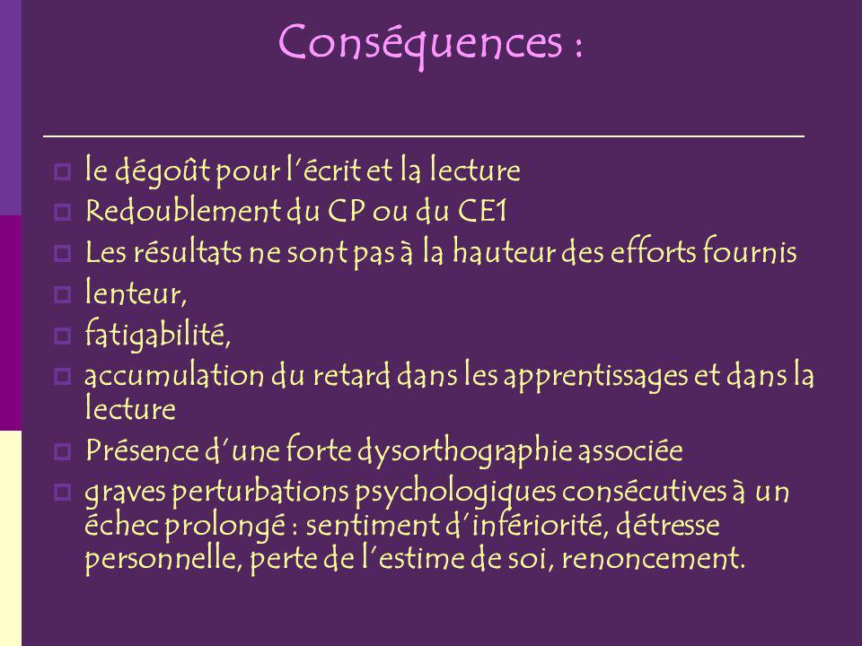Conséquences : le dégoût pour lécrit et la lecture Redoublement du CP ou du CE1 Les résultats ne sont pas à la hauteur des efforts fournis lenteur, fa