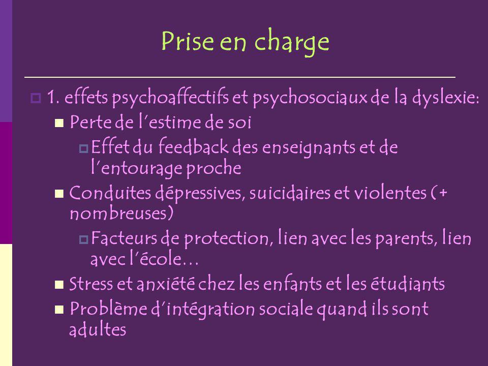 1. effets psychoaffectifs et psychosociaux de la dyslexie: Perte de lestime de soi Effet du feedback des enseignants et de lentourage proche Conduites