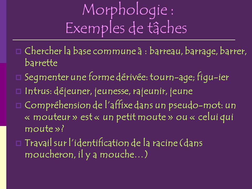 Morphologie : Exemples de tâches Chercher la base commune à : barreau, barrage, barrer, barrette Segmenter une forme dérivée: tourn-age; figu-ier Intr