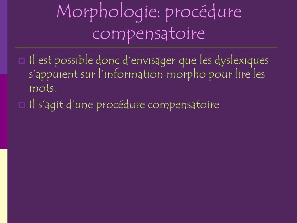Morphologie: procédure compensatoire Il est possible donc denvisager que les dyslexiques sappuient sur linformation morpho pour lire les mots. Il sagi