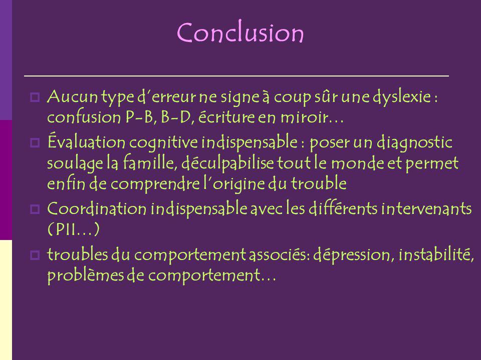 Conclusion Aucun type derreur ne signe à coup sûr une dyslexie : confusion P-B, B-D, écriture en miroir… Évaluation cognitive indispensable : poser un