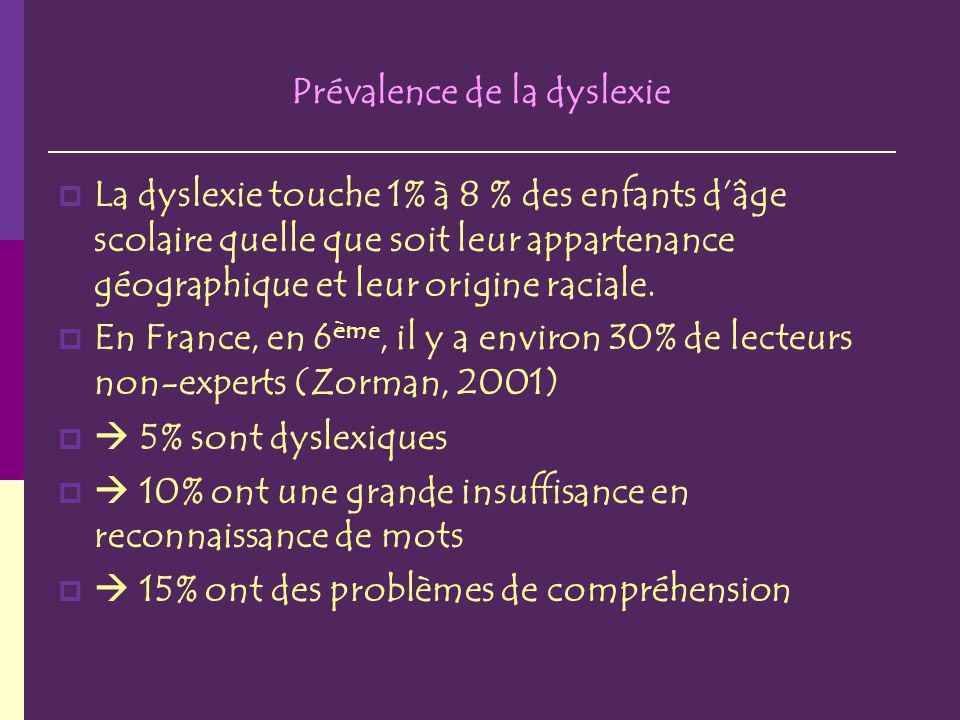 Prévalence de la dyslexie La dyslexie touche 1% à 8 % des enfants dâge scolaire quelle que soit leur appartenance géographique et leur origine raciale.