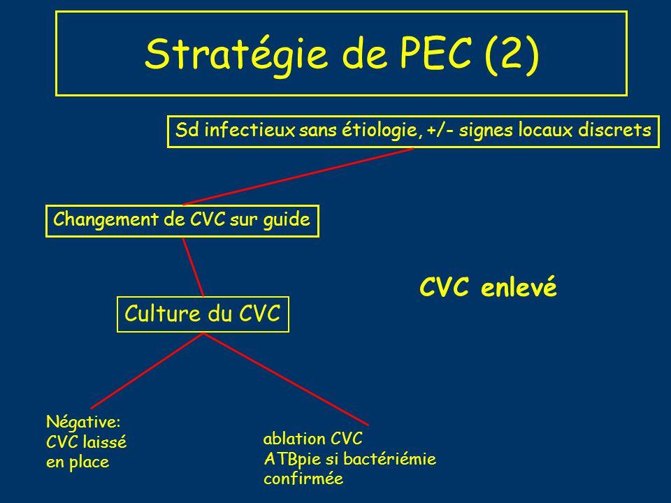Stratégie de PEC (3) Sd infectieux sans étiologie, +/- signes locaux discrets ablation CVC ATBpie si bactériémie confirmée Écouvillonnage cutané Négatif: forte VPN stop Hémoc périph et centrale positif TDP> 2h Et si Hémoc CVC + avec Hémoc périph -.
