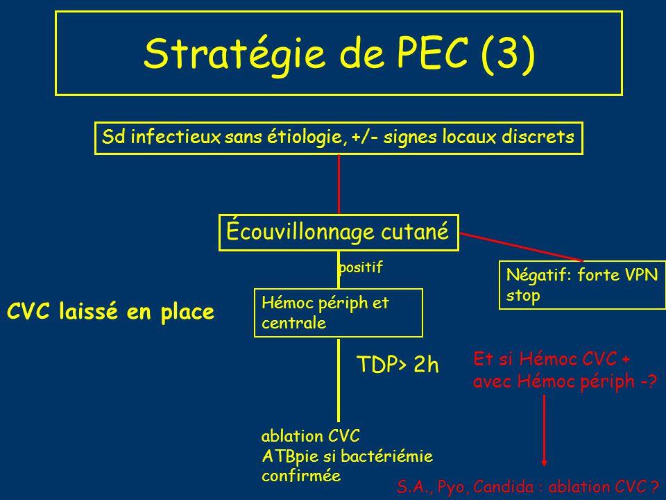 Stratégie de PEC (3) Sd infectieux sans étiologie, +/- signes locaux discrets ablation CVC ATBpie si bactériémie confirmée Écouvillonnage cutané Négat