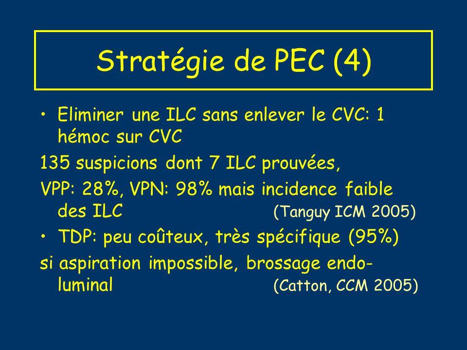 Stratégie de PEC (4) Eliminer une ILC sans enlever le CVC: 1 hémoc sur CVC 135 suspicions dont 7 ILC prouvées, VPP: 28%, VPN: 98% mais incidence faibl
