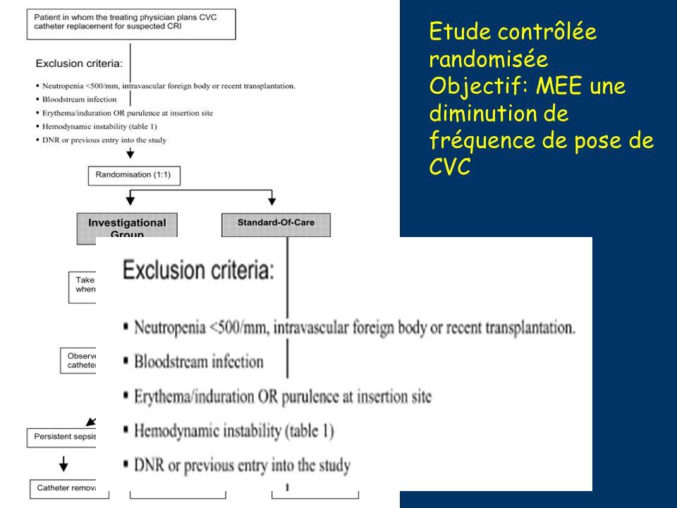 Etude contrôlée randomisée Objectif: MEE une diminution de fréquence de pose de CVC