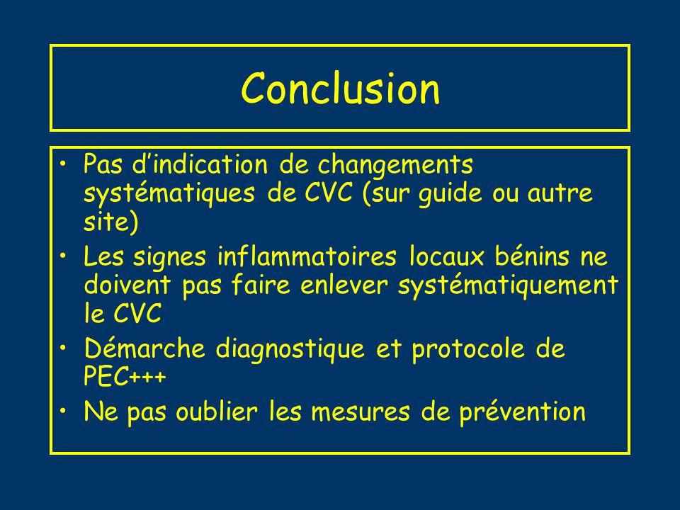 Conclusion Pas dindication de changements systématiques de CVC (sur guide ou autre site) Les signes inflammatoires locaux bénins ne doivent pas faire