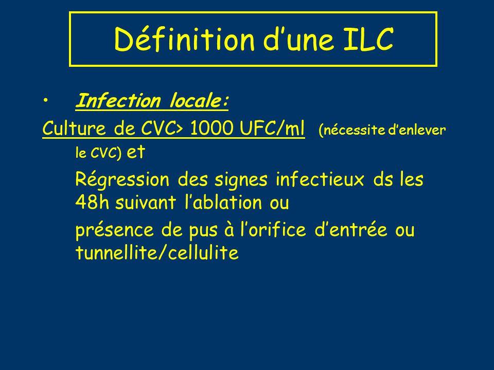 Définition dune ILC Infection bactériémique: Bactériémie dans les 48 h encadrant le retrait du CVC et Culture + du site dinsertion au même germe ou Culture de CVC> 1000 UFC/ml ou Rapport hémoc quantitative centrale/ périph>5 ou Temps différentiel de positivité des hémocultures >2h Infection non liée au CVC si Souche CVC différente de celle isolée dans le sang Peu coûteux CVC laissé en place