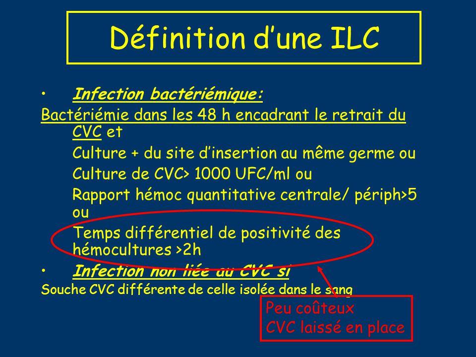 Définition dune ILC Infection bactériémique: Bactériémie dans les 48 h encadrant le retrait du CVC et Culture + du site dinsertion au même germe ou Cu