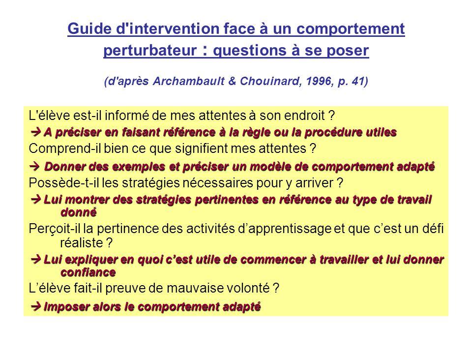 Guide d'intervention face à un comportement perturbateur : questions à se poser (d'après Archambault & Chouinard, 1996, p. 41) L'élève est-il informé