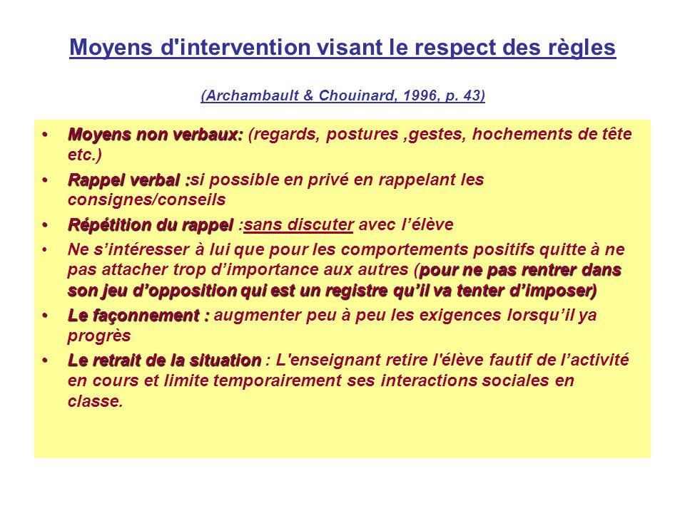 Moyens d'intervention visant le respect des règles (Archambault & Chouinard, 1996, p. 43) Moyens non verbaux:Moyens non verbaux: (regards, postures,ge