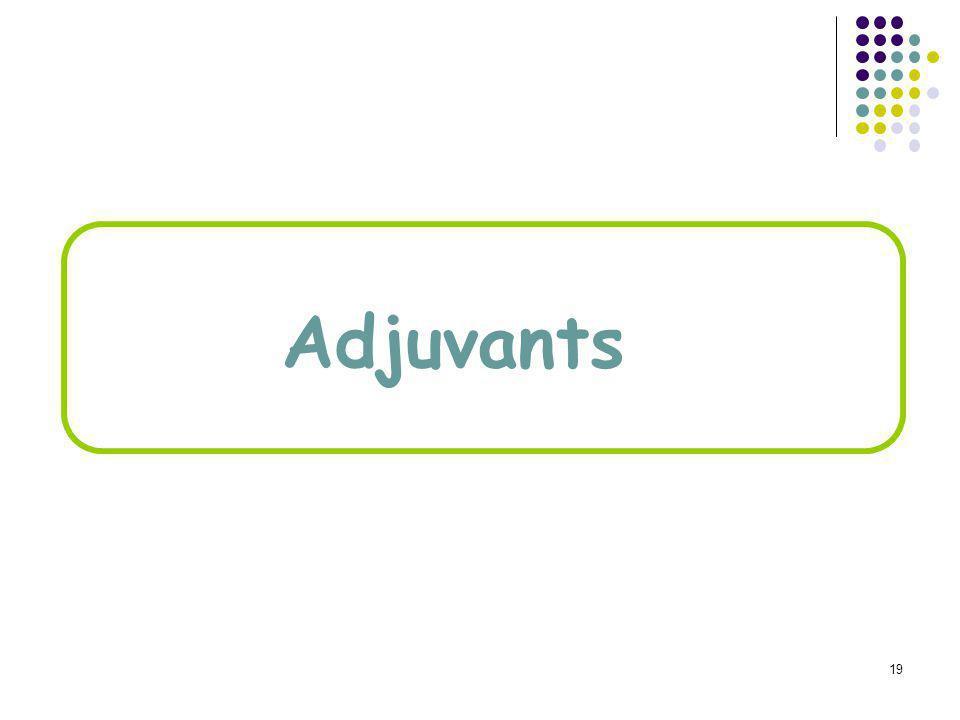 19 Adjuvants