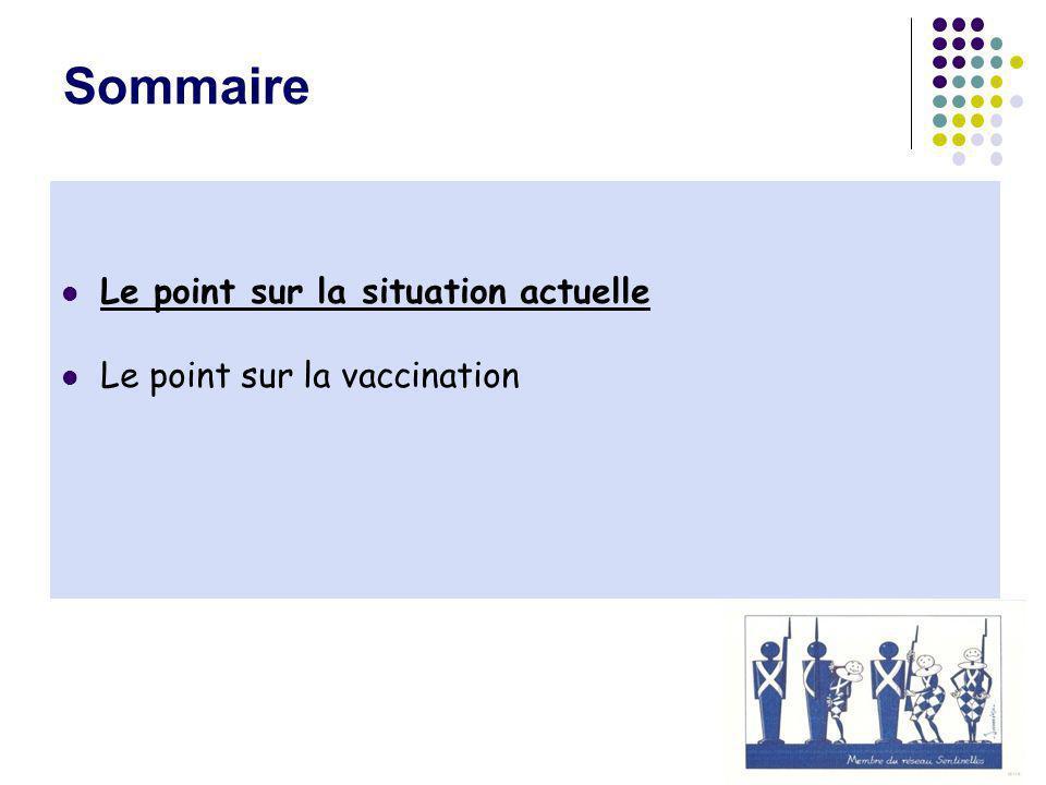 Les virus grippaux humains : AC B Type Sous Type H1N1H3N2VictoriaYamagata Souche Evolution des sous-types en fonction des glissements et des cassures
