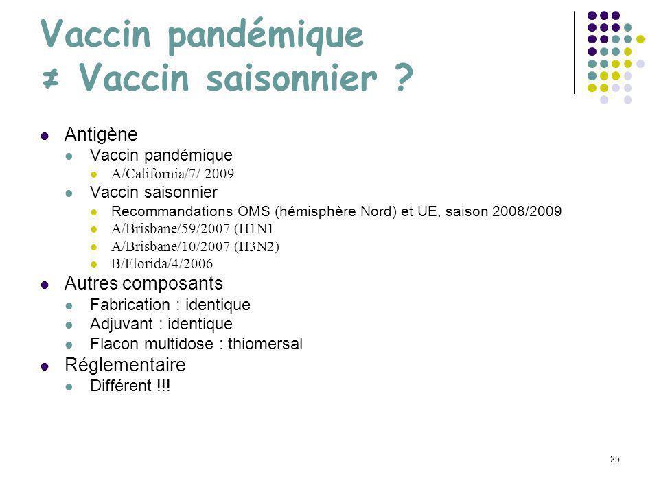 25 Vaccin pandémique Vaccin saisonnier ? Antigène Vaccin pandémique A/California/7/ 2009 Vaccin saisonnier Recommandations OMS (hémisphère Nord) et UE