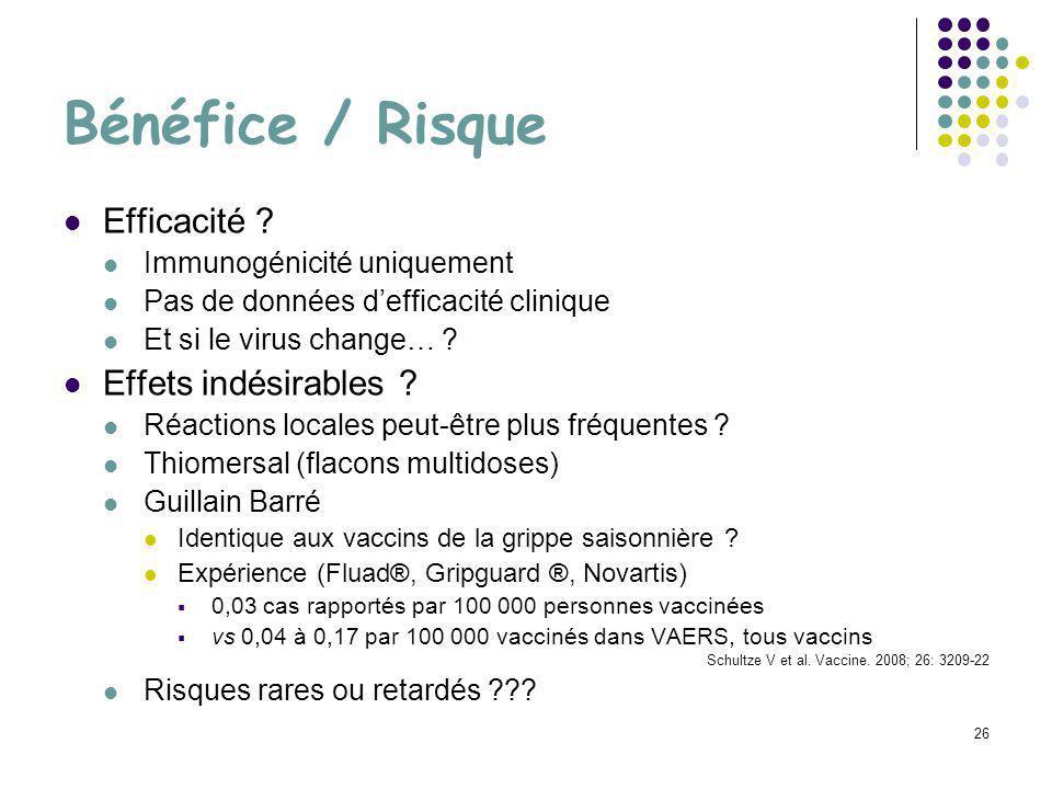 26 Bénéfice / Risque Efficacité ? Immunogénicité uniquement Pas de données defficacité clinique Et si le virus change… ? Effets indésirables ? Réactio
