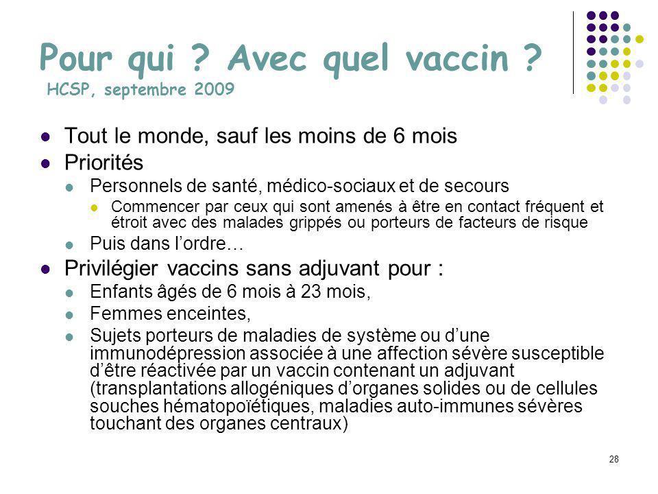 28 Pour qui ? Avec quel vaccin ? HCSP, septembre 2009 Tout le monde, sauf les moins de 6 mois Priorités Personnels de santé, médico-sociaux et de seco