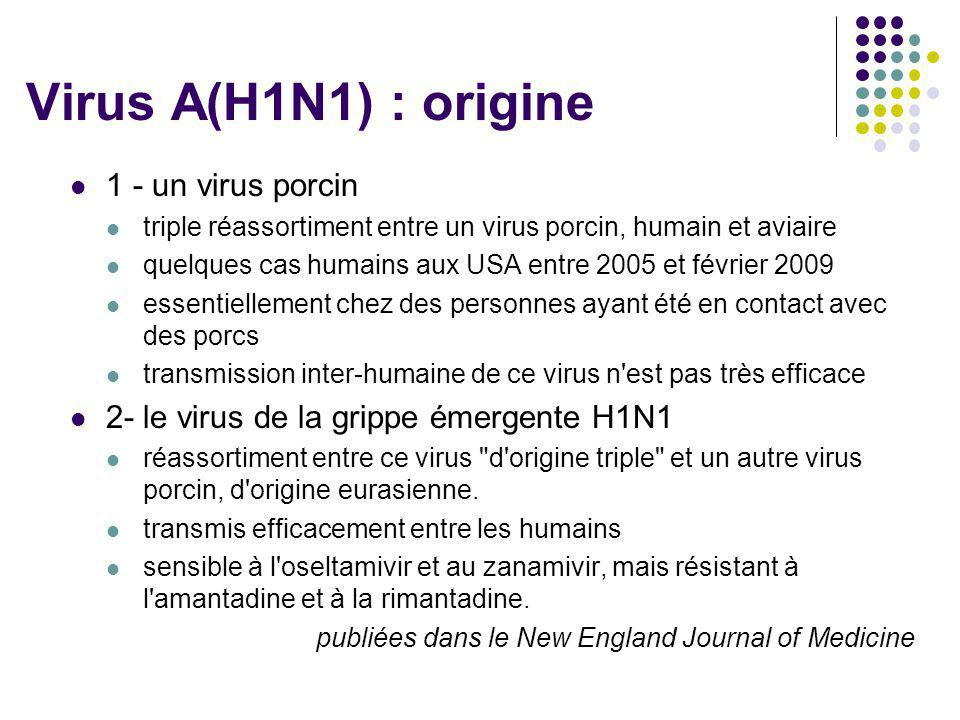 Virus A(H1N1) : origine 1 - un virus porcin triple réassortiment entre un virus porcin, humain et aviaire quelques cas humains aux USA entre 2005 et f