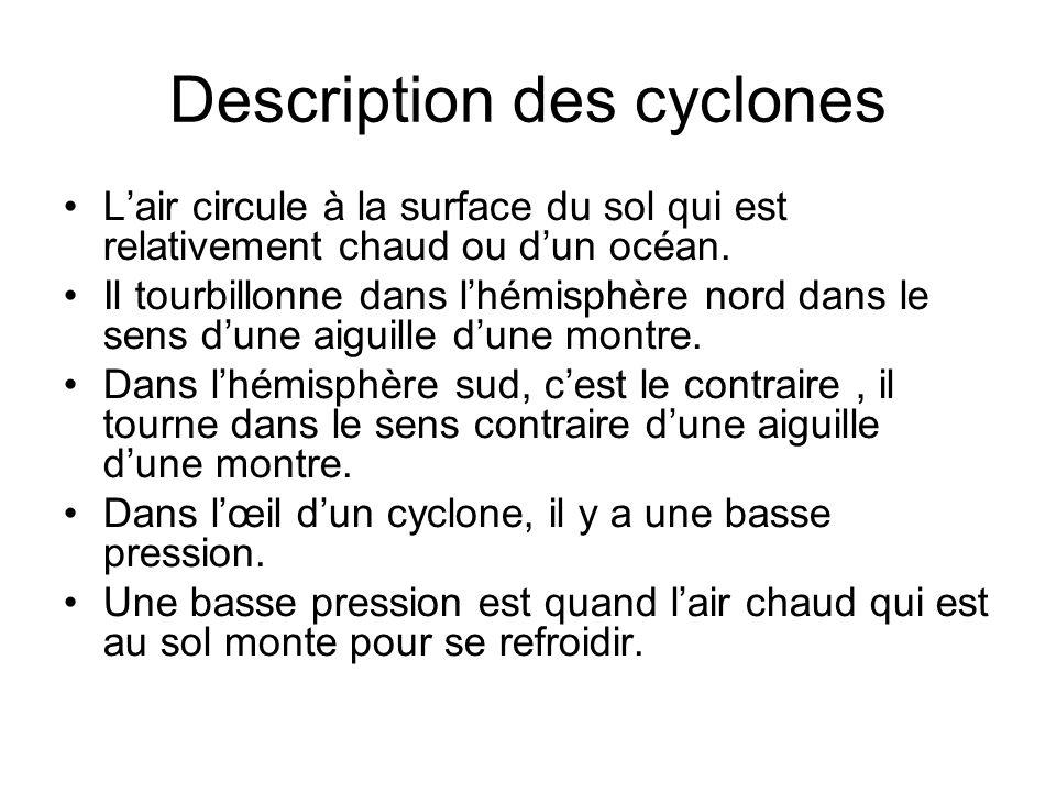 Description des cyclones Lair circule à la surface du sol qui est relativement chaud ou dun océan. Il tourbillonne dans lhémisphère nord dans le sens