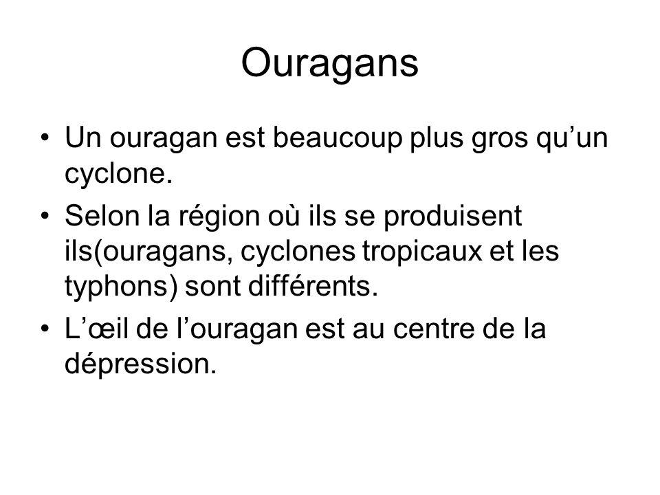 Ouragans Un ouragan est beaucoup plus gros quun cyclone. Selon la région où ils se produisent ils(ouragans, cyclones tropicaux et les typhons) sont di