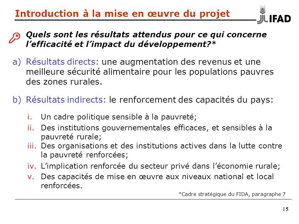 5515 Quels sont les résultats attendus pour ce qui concerne lefficacité et limpact du développement?* a)Résultats directs: une augmentation des revenu