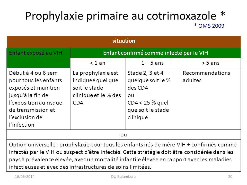 Prophylaxie primaire au cotrimoxazole * situation Enfant exposé au VIHEnfant confirmé comme infecté par le VIH < 1 an1 – 5 ans> 5 ans Début à 4 ou 6 s
