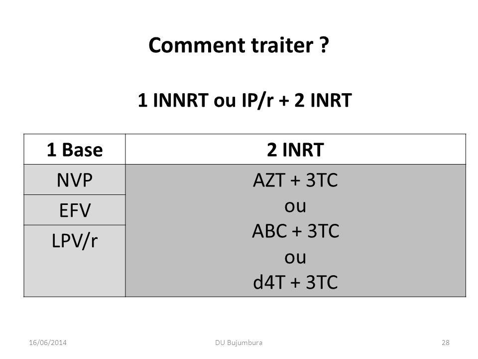 Comment traiter ? 1 Base2 INRT NVPAZT + 3TC ou ABC + 3TC ou d4T + 3TC EFV LPV/r 16/06/2014DU Bujumbura28 1 INNRT ou IP/r + 2 INRT