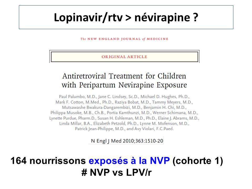 164 nourrissons exposés à la NVP (cohorte 1) # NVP vs LPV/r Lopinavir/rtv > névirapine ?