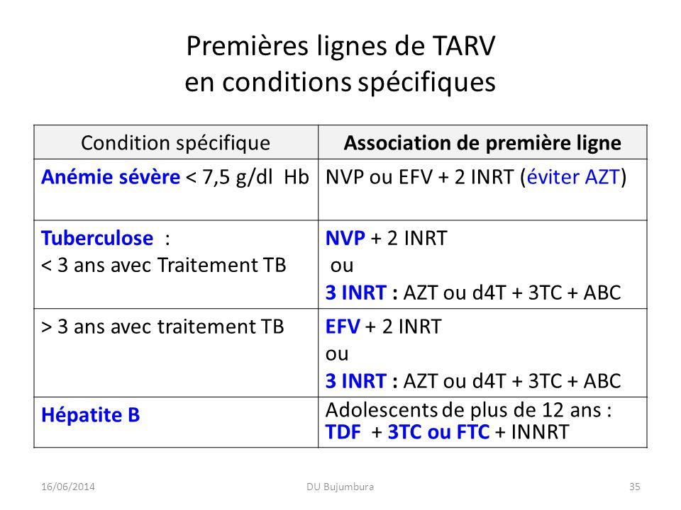 Premières lignes de TARV en conditions spécifiques Condition spécifiqueAssociation de première ligne Anémie sévère < 7,5 g/dl HbNVP ou EFV + 2 INRT (é