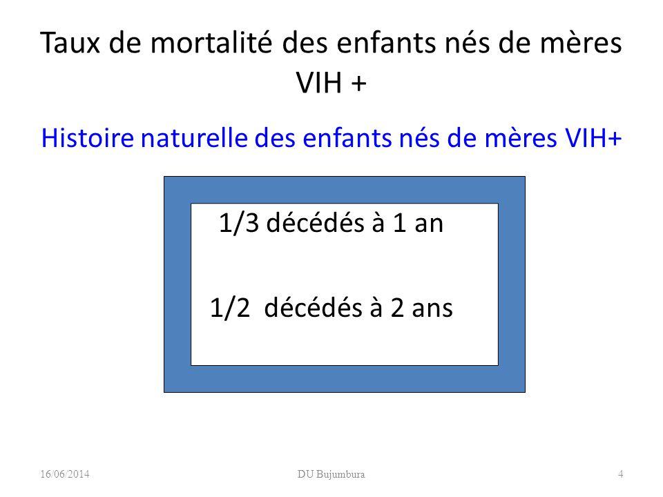 Taux de mortalité des enfants nés de mères VIH + Histoire naturelle des enfants nés de mères VIH+ 1/3 décédés à 1 an 1/2 décédés à 2 ans 16/06/2014DU