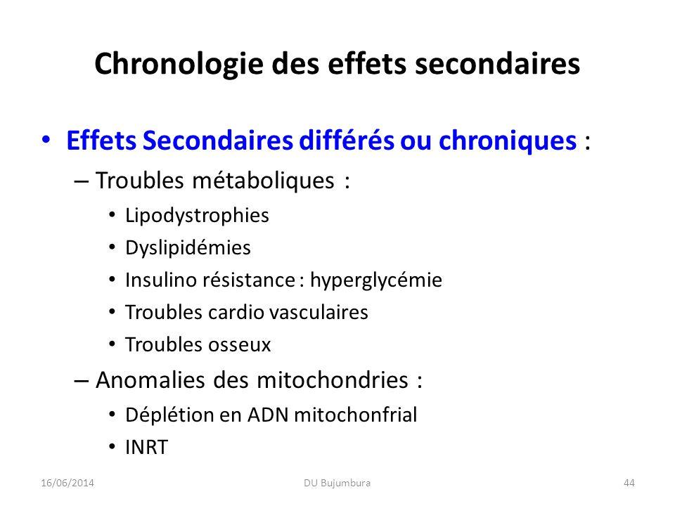 Chronologie des effets secondaires Effets Secondaires différés ou chroniques : – Troubles métaboliques : Lipodystrophies Dyslipidémies Insulino résist
