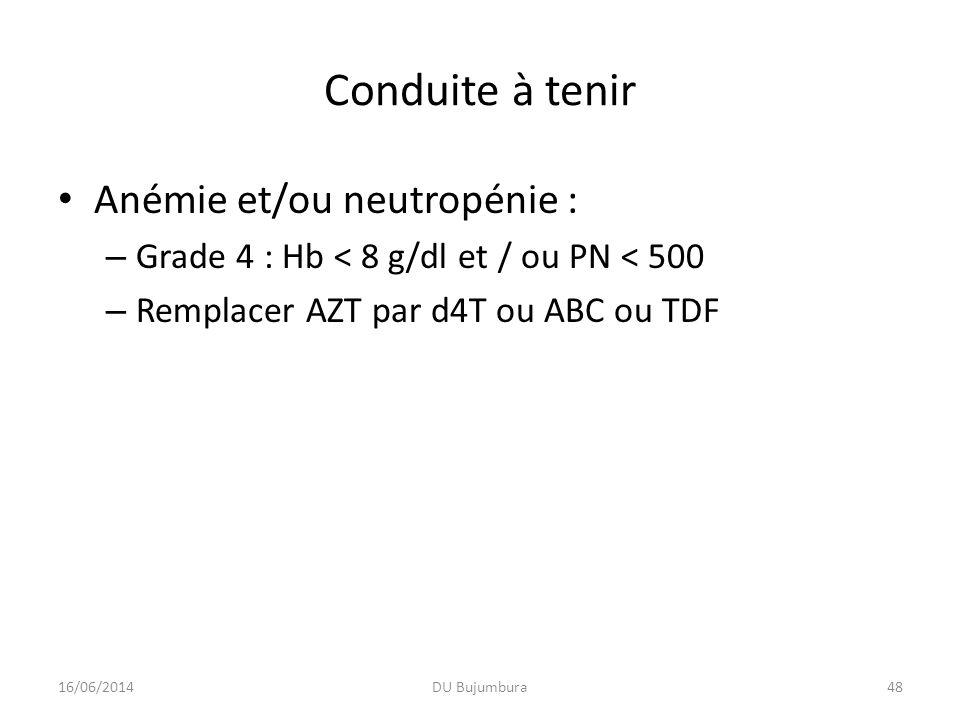 Conduite à tenir Anémie et/ou neutropénie : – Grade 4 : Hb < 8 g/dl et / ou PN < 500 – Remplacer AZT par d4T ou ABC ou TDF 16/06/2014DU Bujumbura48
