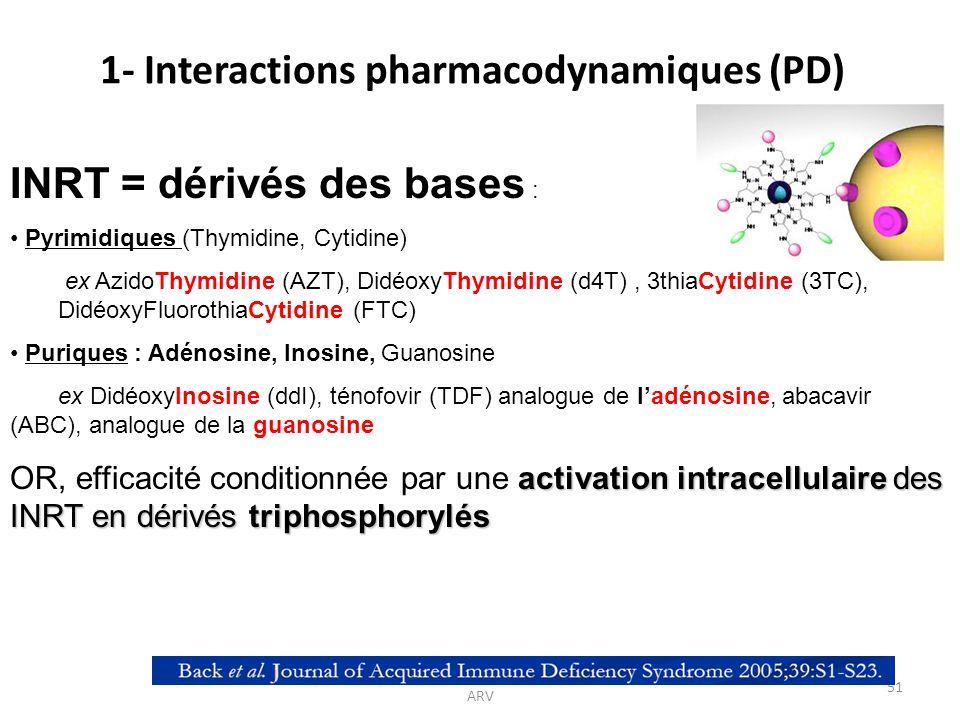 Cours Cotonou 2011 A. Certain Interactions ARV 51 1- Interactions pharmacodynamiques (PD) INRT = dérivés des bases : Pyrimidiques (Thymidine, Cytidine