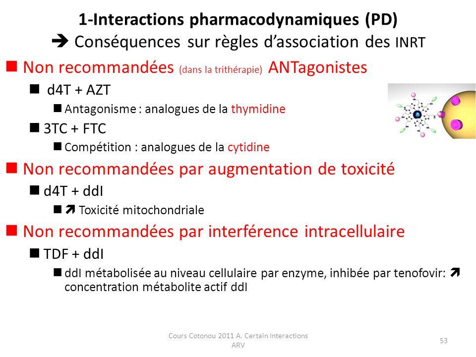 Cours Cotonou 2011 A. Certain Interactions ARV 53 1-Interactions pharmacodynamiques (PD) Conséquences sur règles dassociation des INRT Non recommandée
