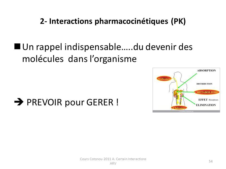 Cours Cotonou 2011 A. Certain Interactions ARV 54 2- Interactions pharmacocinétiques (PK) Un rappel indispensable…..du devenir des molécules dans lorg