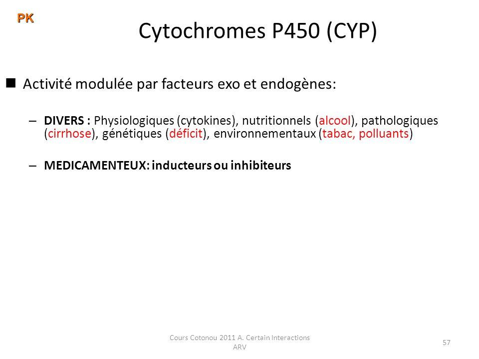 Cours Cotonou 2011 A. Certain Interactions ARV 57 Cytochromes P450 (CYP) Activité modulée par facteurs exo et endogènes: – DIVERS : Physiologiques (cy
