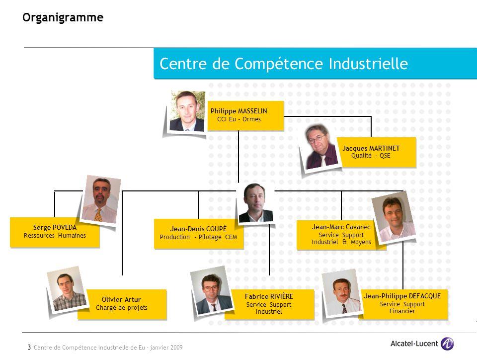 3 Centre de Compétence Industrielle de Eu - janvier 2009 Organigramme Philippe MASSELIN CCI Eu - Ormes Philippe MASSELIN CCI Eu - Ormes Jacques MARTIN