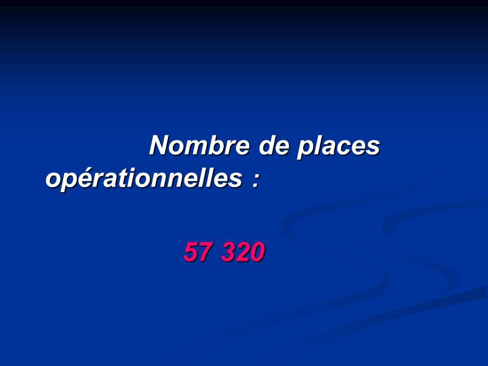 Nombre de places opérationnelles : Nombre de places opérationnelles : 57 320 57 320