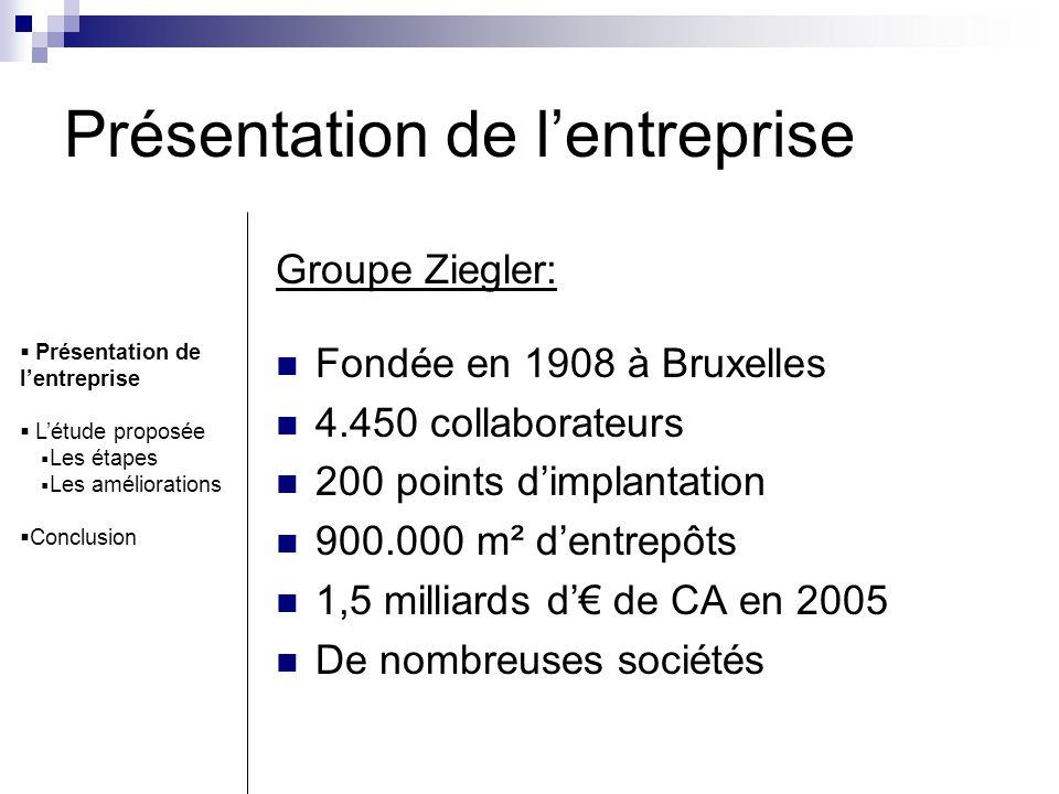 Présentation de lentreprise Groupe Ziegler: Fondée en 1908 à Bruxelles 4.450 collaborateurs 200 points dimplantation 900.000 m² dentrepôts 1,5 milliar