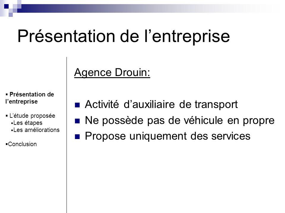 Présentation de lentreprise Agence Drouin: Activité dauxiliaire de transport Ne possède pas de véhicule en propre Propose uniquement des services Présentation de lentreprise Létude proposée Les étapes Les améliorations Conclusion