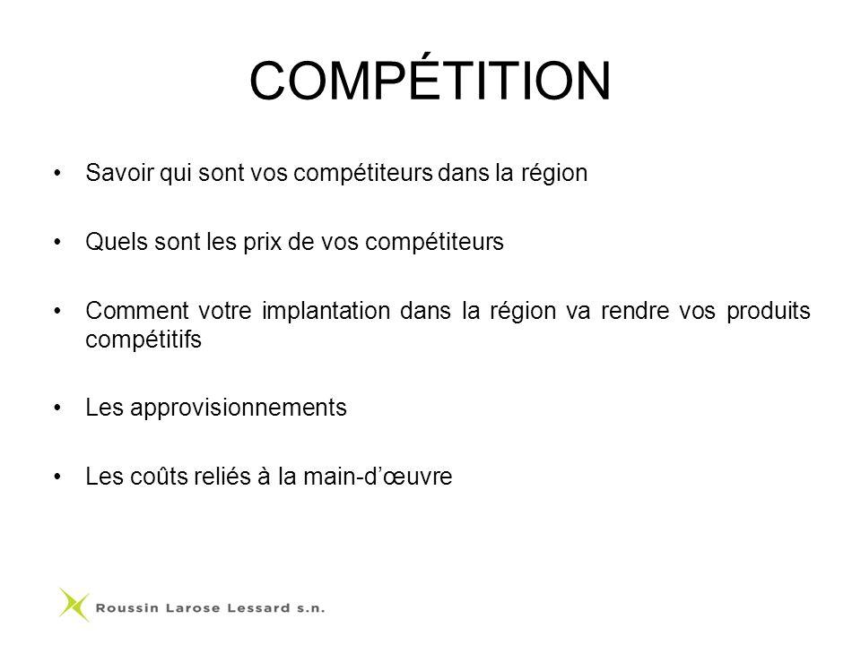 COMPÉTITION Savoir qui sont vos compétiteurs dans la région Quels sont les prix de vos compétiteurs Comment votre implantation dans la région va rendr