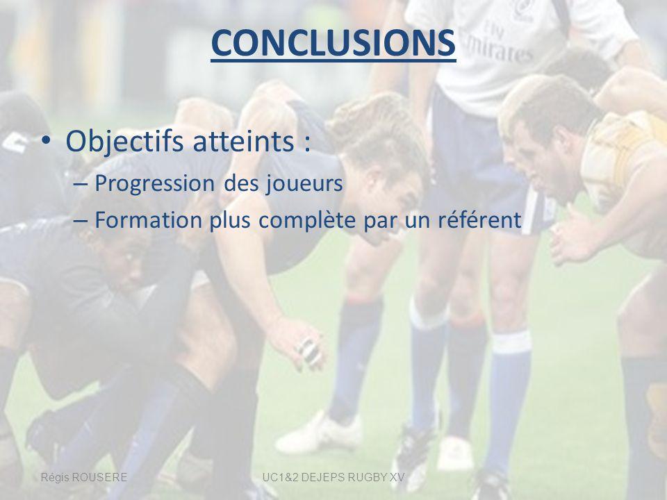CONCLUSIONS Objectifs atteints : – Progression des joueurs – Formation plus complète par un référent Régis ROUSEREUC1&2 DEJEPS RUGBY XV