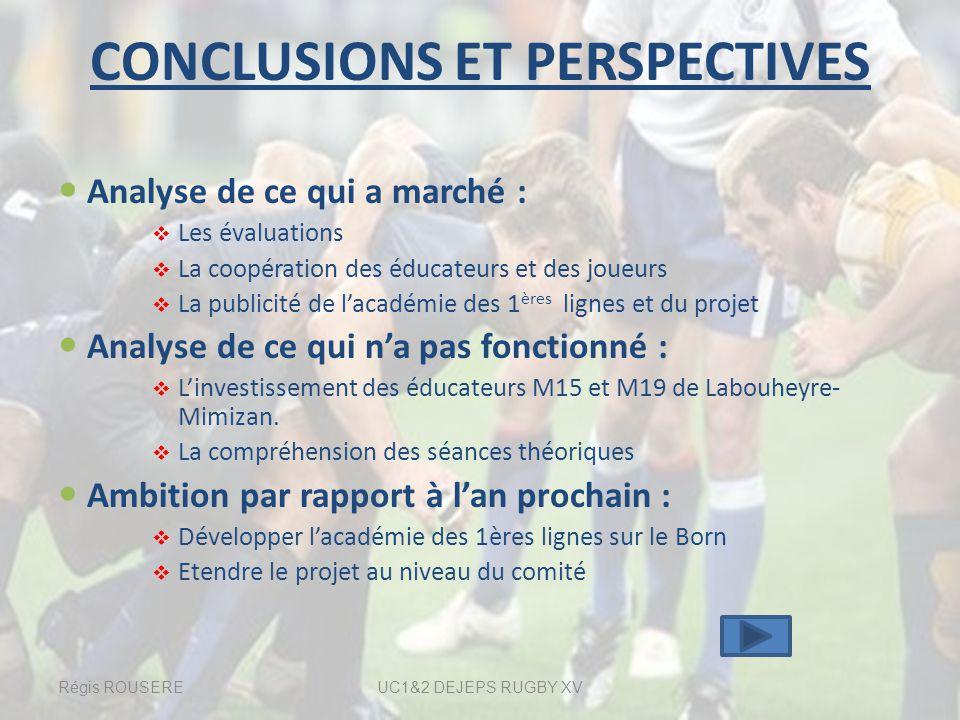 CONCLUSIONS ET PERSPECTIVES Analyse de ce qui a marché : Les évaluations La coopération des éducateurs et des joueurs La publicité de lacadémie des 1