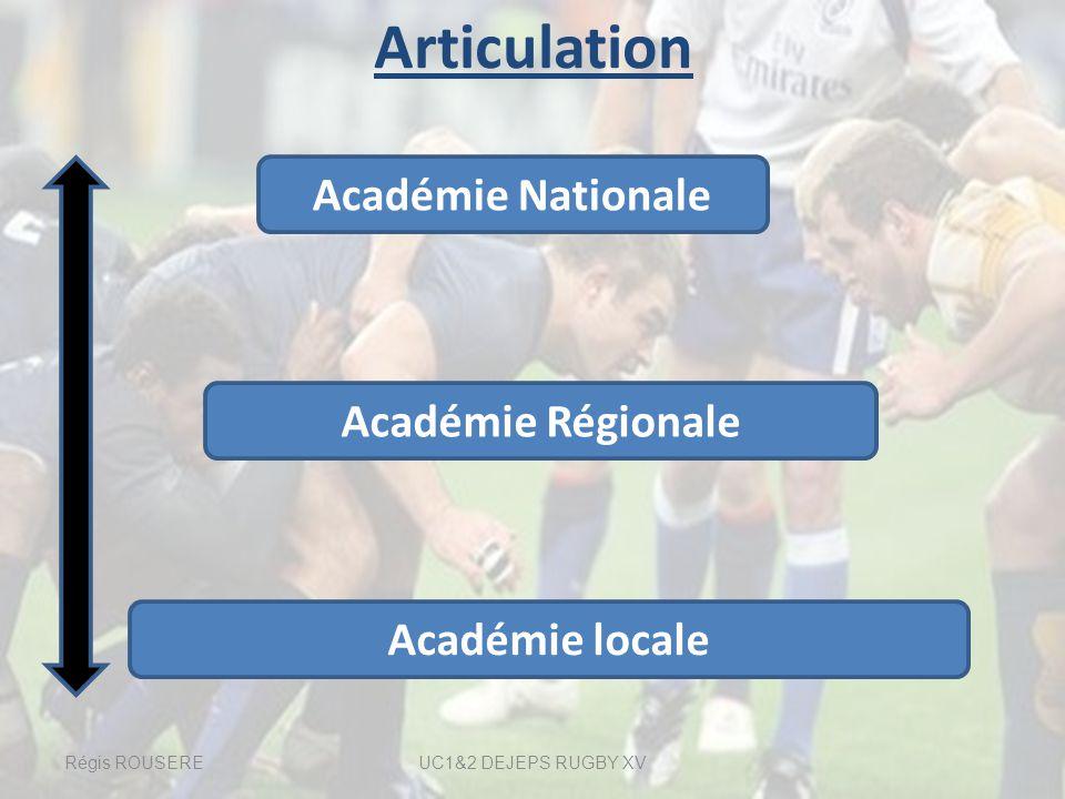 Articulation Régis ROUSEREUC1&2 DEJEPS RUGBY XV Académie Nationale Académie Régionale Académie locale
