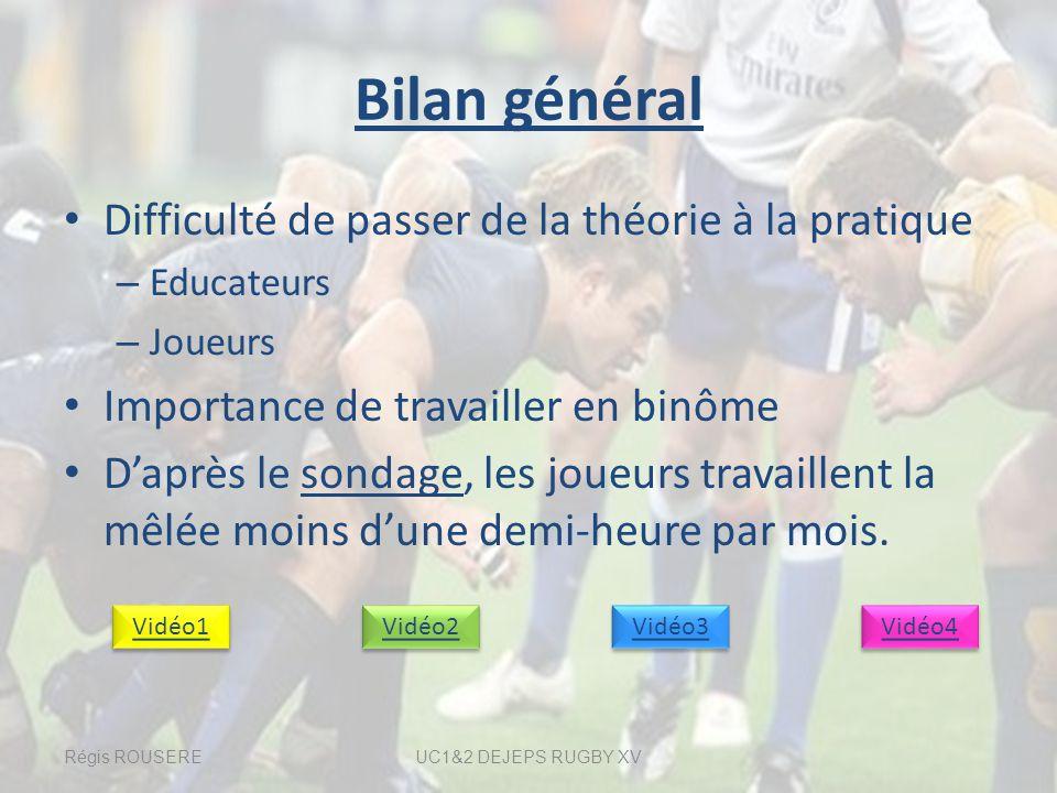 Bilan général Difficulté de passer de la théorie à la pratique – Educateurs – Joueurs Importance de travailler en binôme Daprès le sondage, les joueur