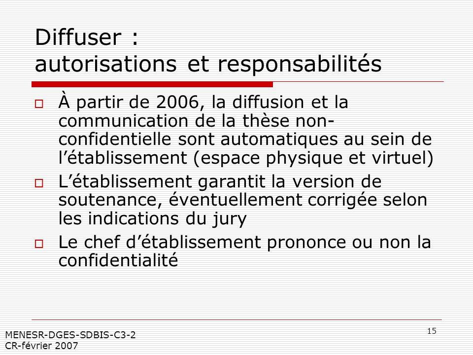 15 MENESR-DGES-SDBIS-C3-2 CR-février 2007 Diffuser : autorisations et responsabilités À partir de 2006, la diffusion et la communication de la thèse n