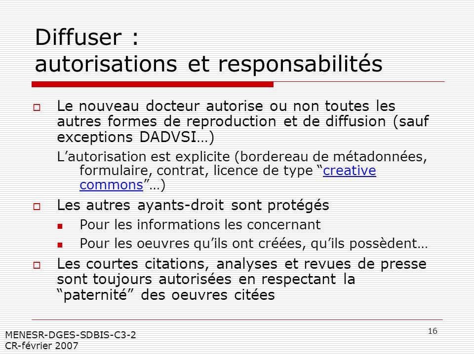 16 MENESR-DGES-SDBIS-C3-2 CR-février 2007 Diffuser : autorisations et responsabilités Le nouveau docteur autorise ou non toutes les autres formes de r