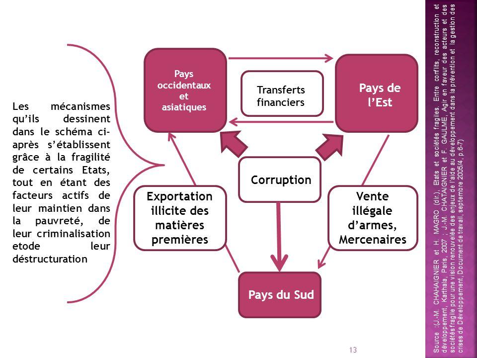 HAUT-UELE ITURI NORD-KIVU SUD-KIVU MANIEMA NORD-KATANGA Régions concernées par le plan de stabilisation et de reconstruction Contexte d analyse