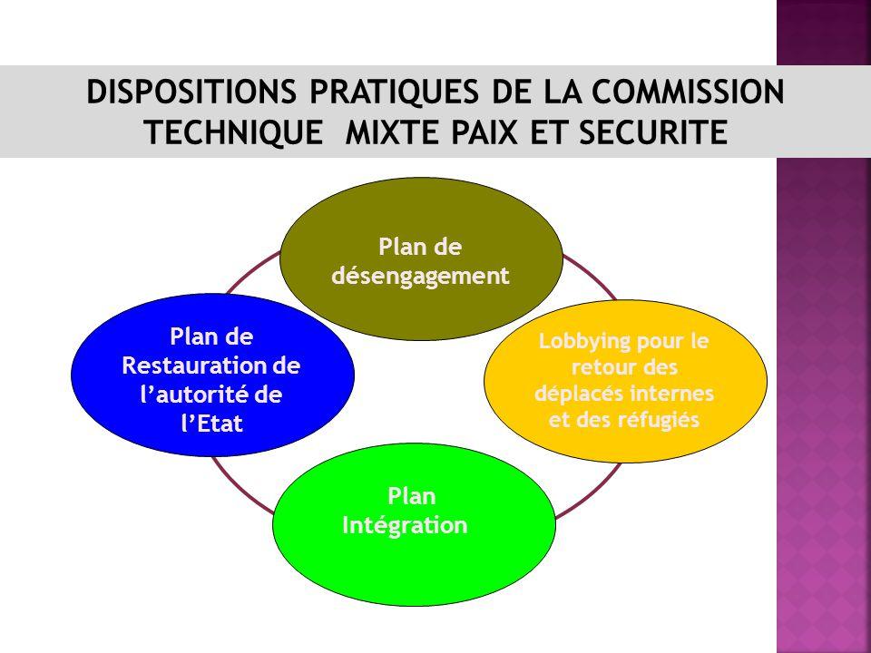 28 PLAN DE STABILISATION ET DE RECONSTRUCTION DE LEST DE LA RDC 1.Objectif Global : Stabiliser lEst de la RDC au travers : Lamélioration de lenvironne