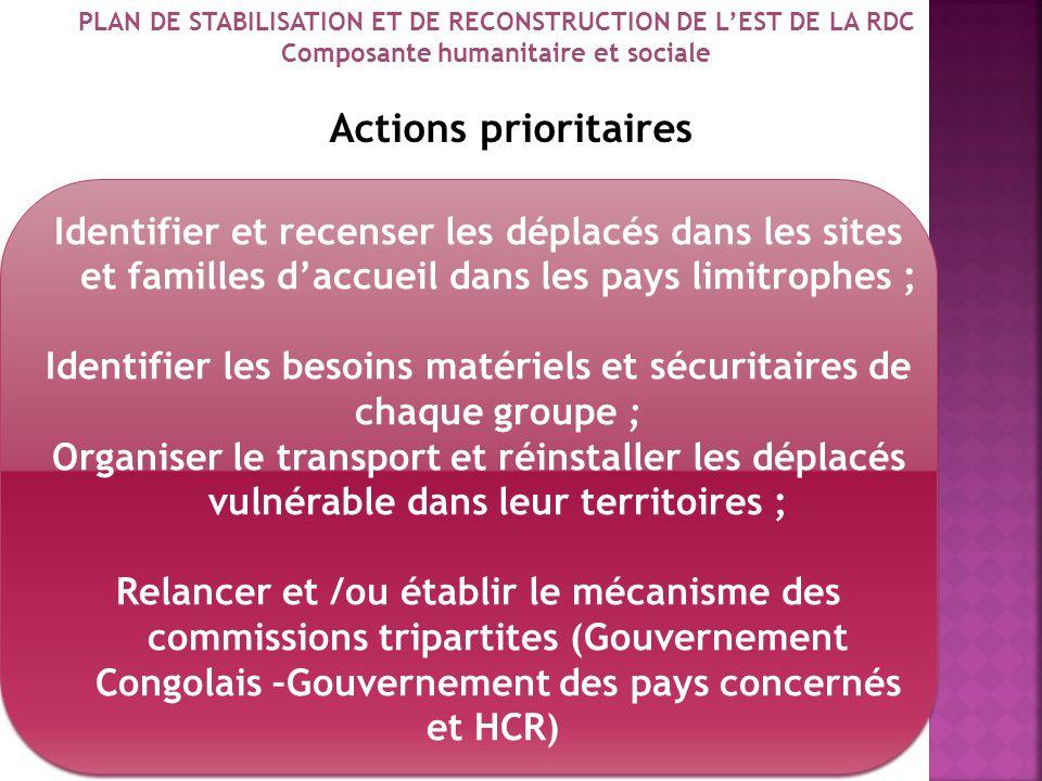 2.2. Composante humanitaire et sociale. Objectifs Faciliter le retour volontaire des réfugiés congolais et personnes déplacées internes ; Réinsérer le